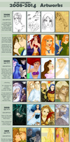 2008 - onwards to 2015 ! by BlueSoulber