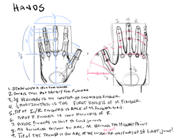 How to Draw Hands! by JetEffects