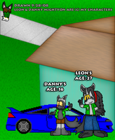 Leon And Danny Redesigned by Tails90-Da-Kitsune