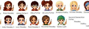 2nd Generation Harry Potter by cinminnie