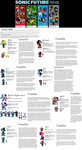 Sonic Future 100 - Character Bio Page -Teen by SonicRanger-1