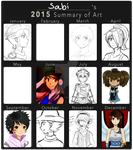 Sabi's 2015 Summary of Art by PkmnTrainerSabi