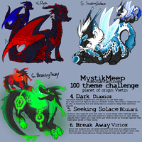 100 theme challenge 4-6 auction pending by MystikMeep