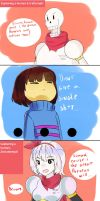 Well...this is awkward.. by Minori1997