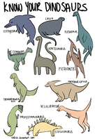 KNOW YOUR DINOSAURS by radios