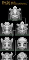 Moonfish Mask: Sculpting Process (Timeline) by Requiemsvoid