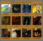 2009 Art Meme by Kmadden2004