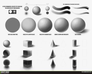 Fundamentals: Value Shading Demo by CGCookie