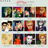 My 2012 by nupao