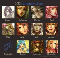 2013 Summary of Art by anikakinka