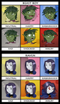beast boy ad Rave : expression meme by tiger-Sanga