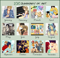 Summary of Art 2010 by Alina-chan