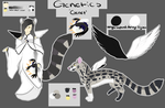 CM: Genetics ref sheet by Maxlamoose