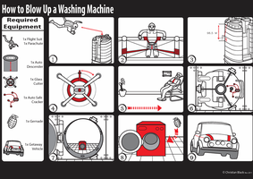How to Blow up a Washing Machine by FatalGrifter