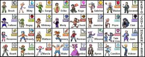 Pokemon Gym Leaders - Complete by C-2-B