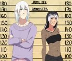 CM: Riku Amaya Height Chart by Chloeeh