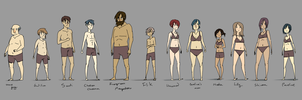 Body types by ashwara