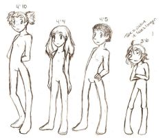 PPP - Height Chart by Vixiana