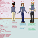 Boys' Uniforms: NaNo 2012 by AngelAndChangeling