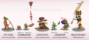 Sweetooth characters cast by Lucky-Trident