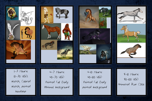Commissions Chart by Maara-G