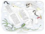 God exists or not Mind Map by Creativeinspiration