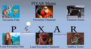 My Pixar Controversy Meme by greece4life