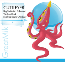 Cuttleyer by GreatMik