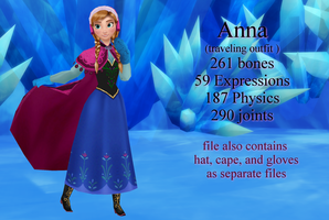 MMD Anna (traveling outfit) DL by 0-0-Alice-0-0