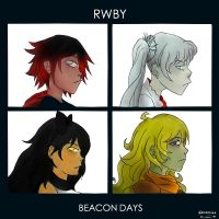 RWBY - Beacon Days by cmbmint