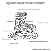 Line Roller Skate 2 - Anatomy by MetalJacksonFire