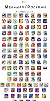 Megaman Relation Chart vrs 1.0 by MrTwinklehead