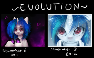 evolution by Imalou