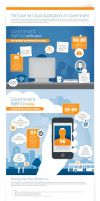 Workday Infographic sm by chopson-designs