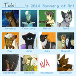 2014 Summary of Art by TobiIsTheHero