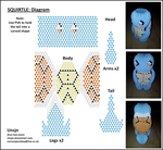 3D Squirtle Diagram by UNSJN