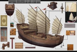 old object design big chinese ship in 2012 by dawnpu