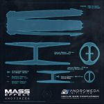 Mass Effect Andromeda - Nexus Size Comparison by jeffmcdowalldesign