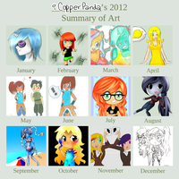 2012 Art Summary by DespairPollution