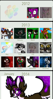 2012/2013/2014 Art Summary by AleTheDog1