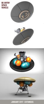 RE-ENTRY VEHICLE DESIGN by CUTANGUS