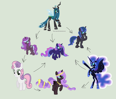Morph for crystalmoon101. by kim-306