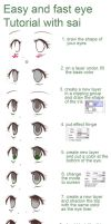 Tutorial Eye with sai by careko