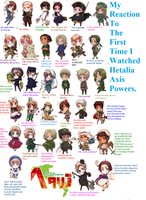 My first reactions to the Hetalia characters. by TheFantasticJess