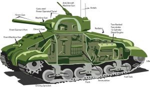 M4 Sherman by Ken-the-artist