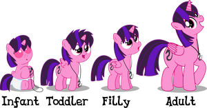 Dragon Star's Ages by BigDream64