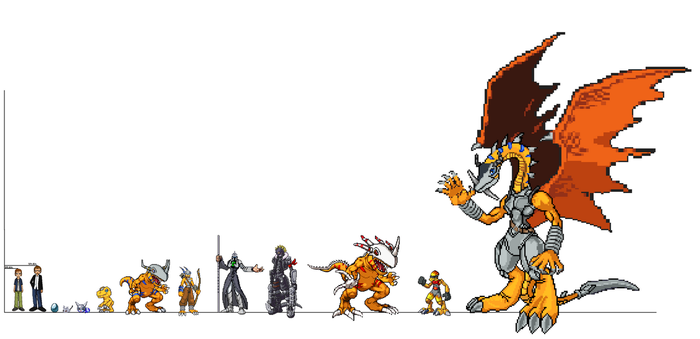 Digi-chart: Evolutions and size comparison by ParadoxalOrder