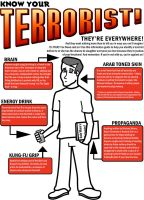 Know Your Terrorist by tenaciousc