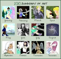 Summary of art 2010 by MalwDark