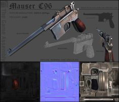 Project 2: Weapon - Mauser C96 by Uzlo